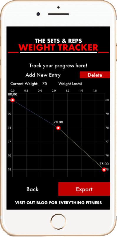 Membership Area - Weight Tracker